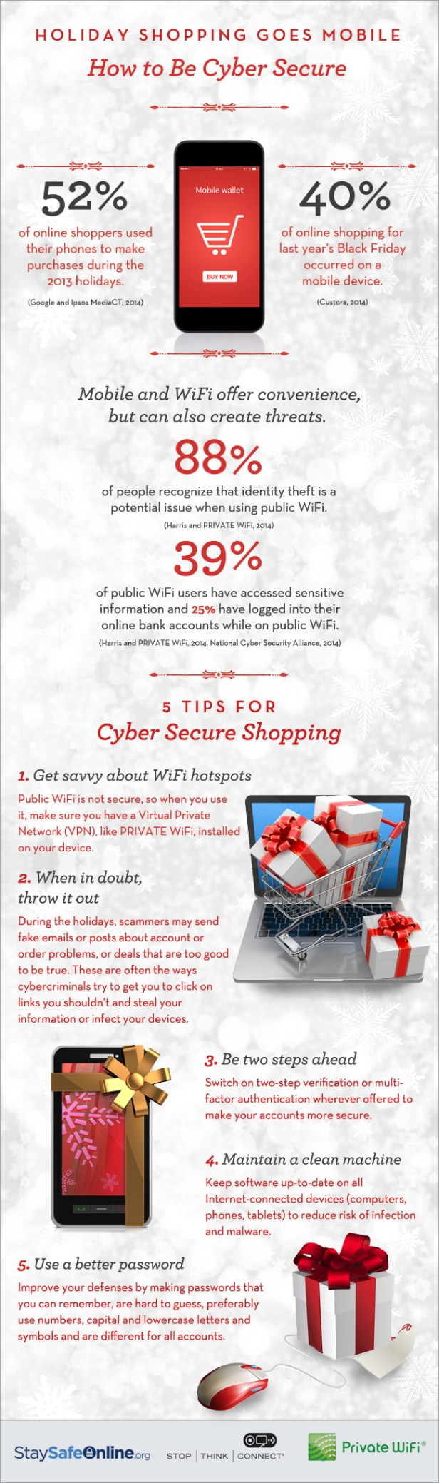 Holiday Shopping Cyber Secure Infographic