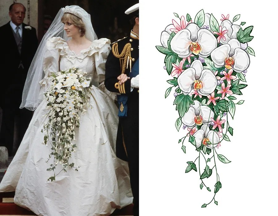 Choosing Wedding Flowers? See These Bridal Bouquet