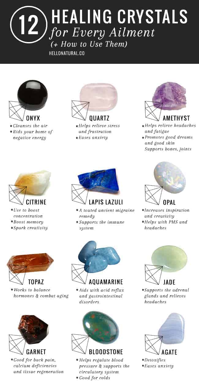 Colors and their meanings wiccan colors and their meanings geenschuldenfo Gallery