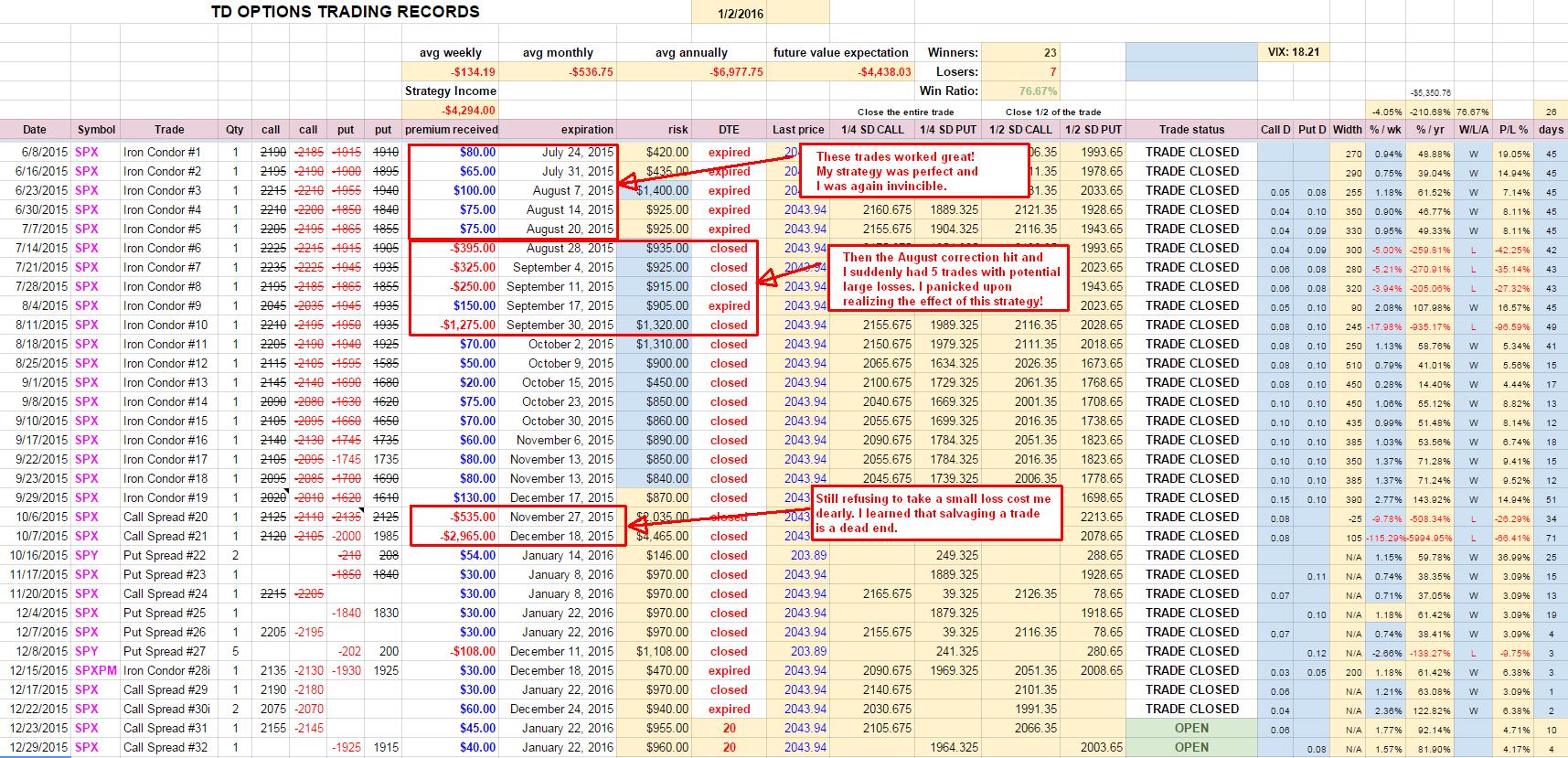 My trading vs. account