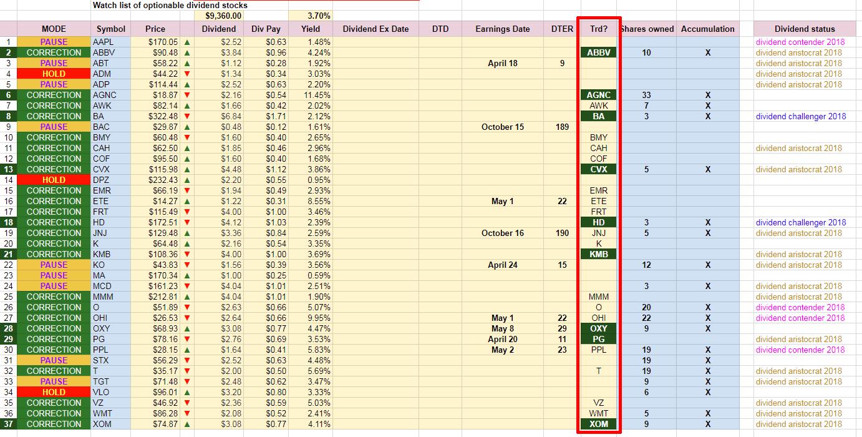 S&P500