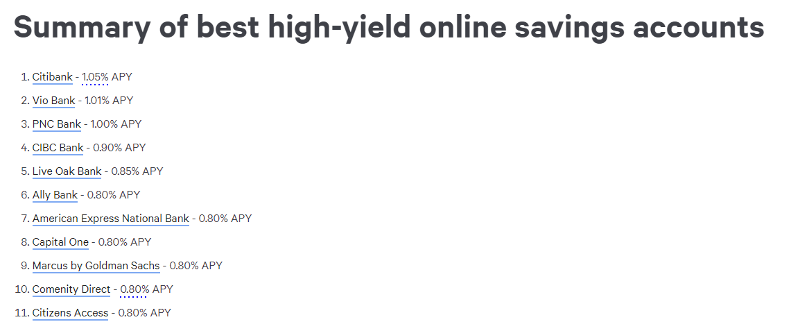 High Yield Savings Accounts Yields