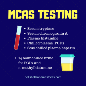Blood tests for mast cell activation (MCAS) include serum tryptase, serum chromogranin A, plasma histamine, chilled plasma PGD2, and stat chilled plasma heparin. The 24 hour chilled urine test is best for measuring PGD2 and n-methylhistamine.