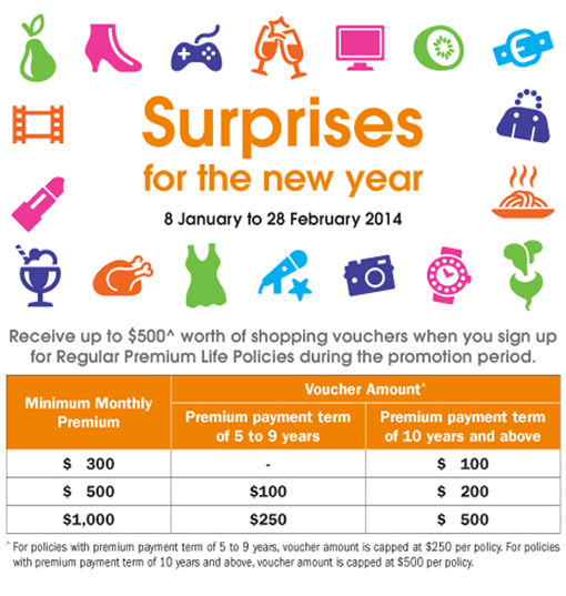 NTUC Income Chinese New Year Promotion…