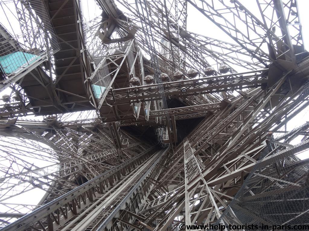 Struktur des Eiffelturms