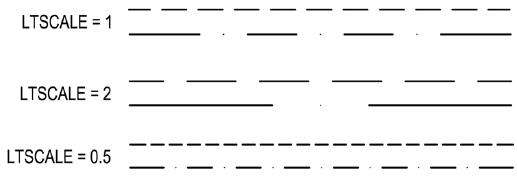 Allplan 2014-1: AutoCAD specific settings