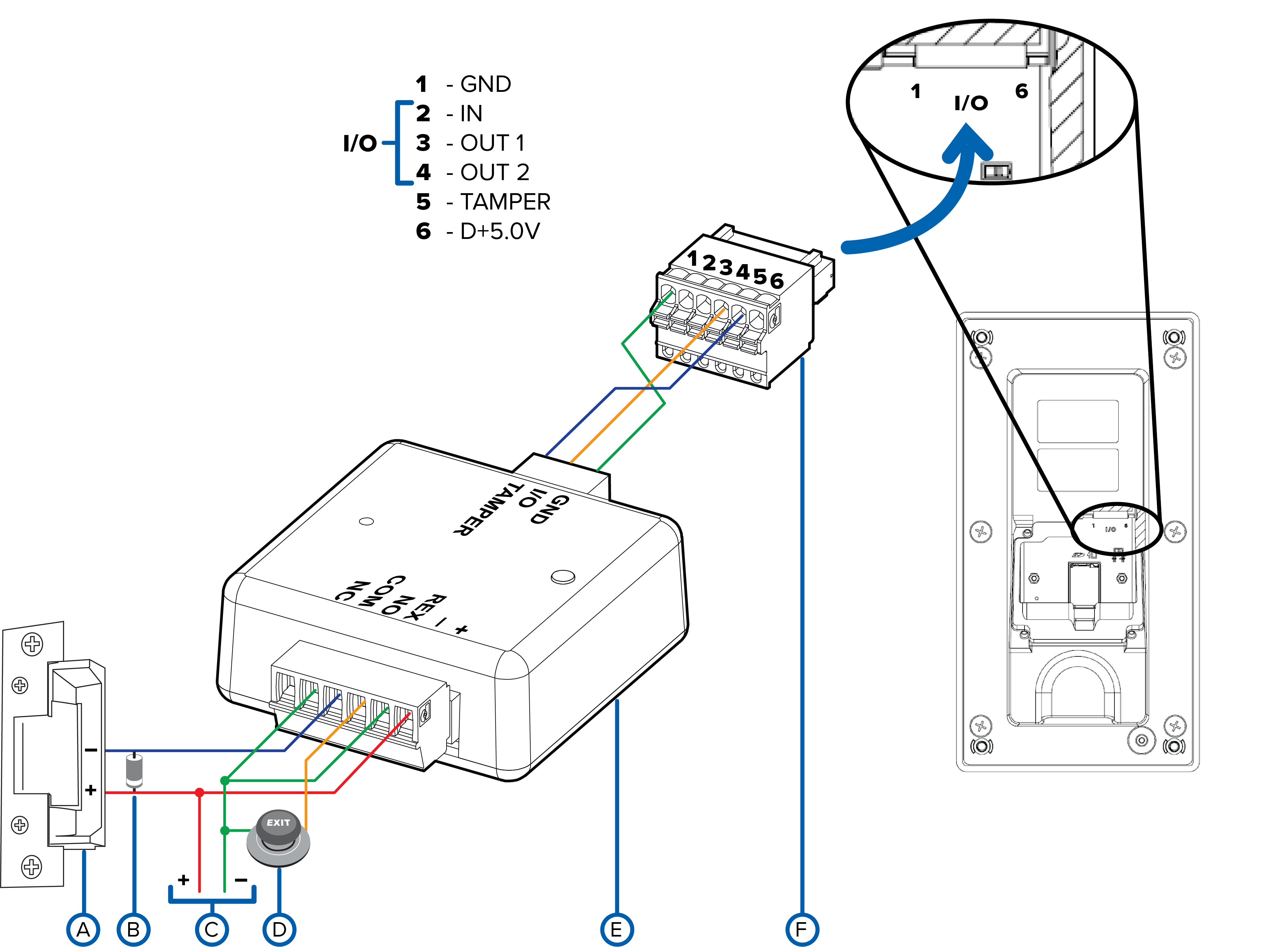 Wiring For A Fail Secure Configuration