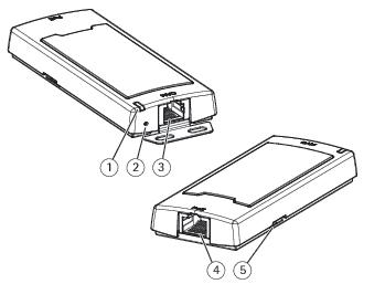 AXIS P1280–E Thermal Network Camera User manual