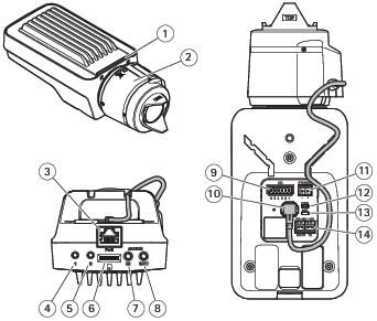 AXIS Q1647 Network Camera User manual