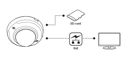 AXIS M3045-V Network Camera User manual