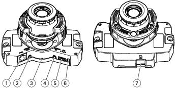 AXIS P3375-V Network Camera User manual