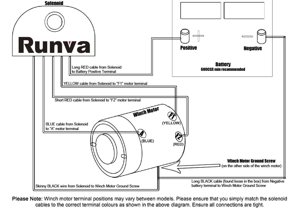 DNA Knowledge Base Runva Winch Wiring Diagram