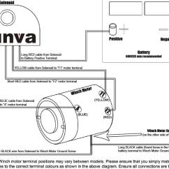 Viper Anchor Winch Wiring Diagram Jeep Yj Radio Motor Manual E Books Electric Wiringelectric Images