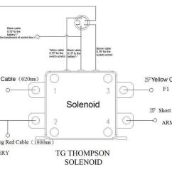 Warn Winch Wiring Diagram 4 Solenoid Program Dna Knowledge Base :: Tg Thompson