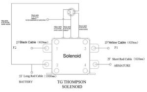 DNA Knowledge Base :: TG Thompson solenoid wiring diagram