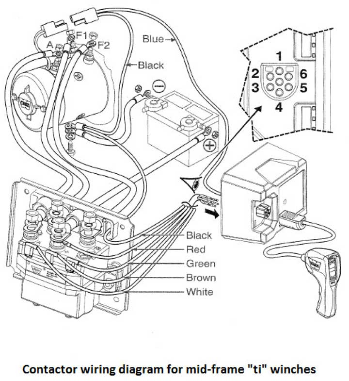 wiring diagram for warn winches m8000 2003 mitsubishi eclipse gts radio dna knowledge base :: mid-frame winch contactor