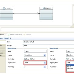 Class Diagram For Text Editor Leviton Combination Switch Wiring Papyrusstarterguide Figure 39 Create A New Association