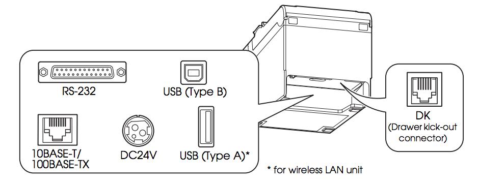 The Epson T-20II Thermal Receipt Printer