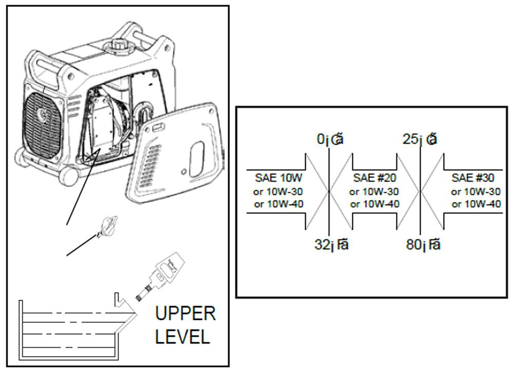 Certa Portable 3.5kVA Inverter Generator with Remote Start