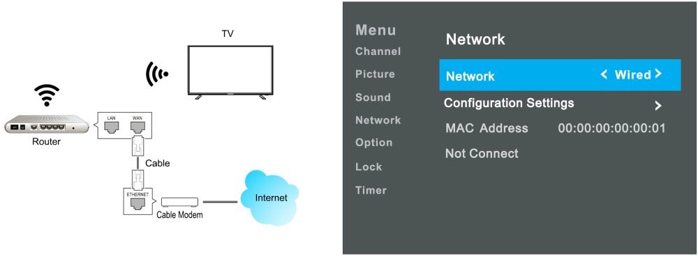 medium resolution of wired network connection