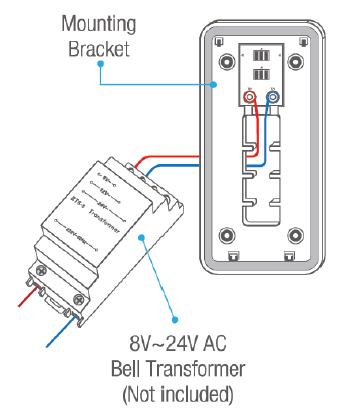 Kogan SmarterHome Wireless Smart Video Doorbell with Chime