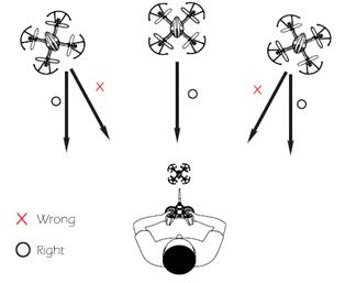 Kogan Cobra X6 Drone - KACBX6PDRNA - User Manual