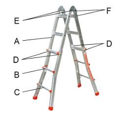 Certa Ultimate Multipurpose Aluminium Foldable Ladder 4