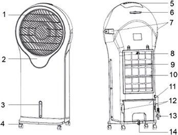 Swamp Cooler Fuse Box