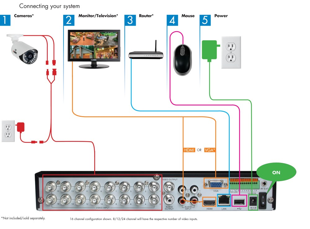 medium resolution of lorex support article display lorex alarm wiring diagram for connections