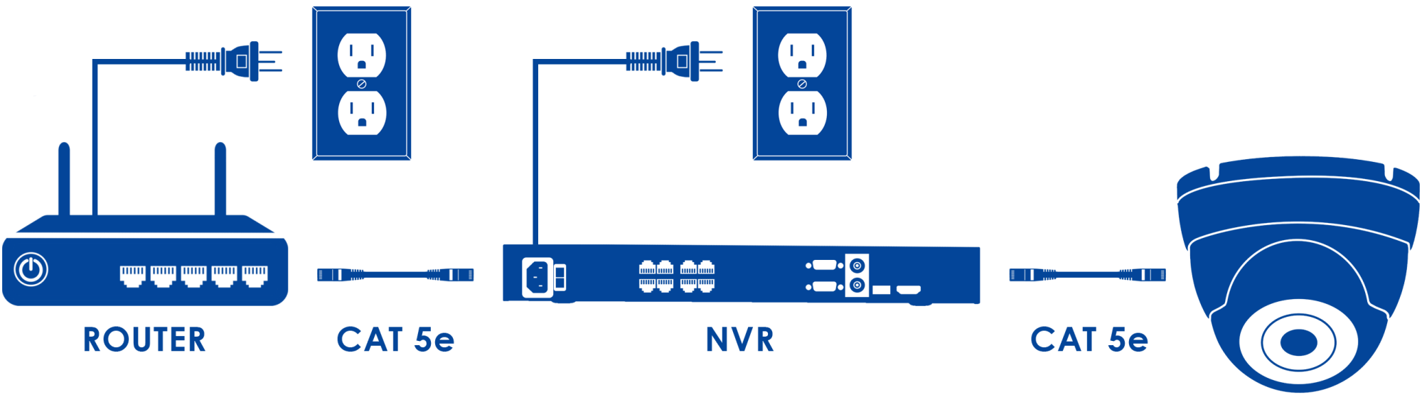 hight resolution of cat5e wiring diagram for nvr wiring diagram viewlorex support article display cat5e wiring diagram for nvr