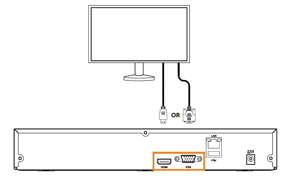LHB Series: Connecting your DVR to your wireless receiver