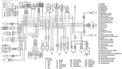 Схема электрооборудования скутеров Yamaha Aerox