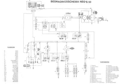 Схема электрооборудования скутеров Yamaha Neos 50 1997-98