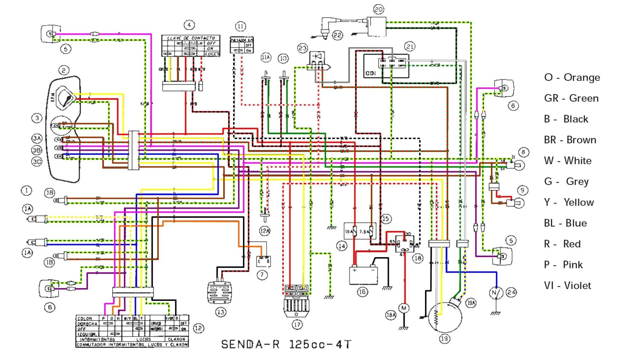 hight resolution of xtreme wiring diagram wiring diagrams ktm