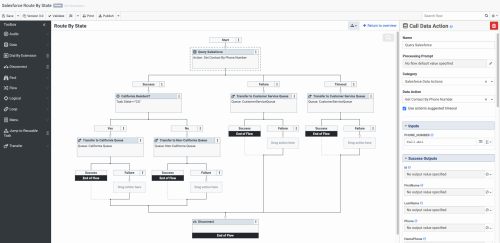 small resolution of example call flow for salesforce data actions integration