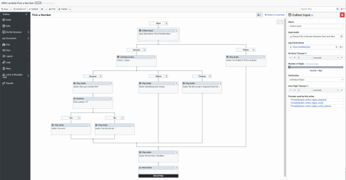 small resolution of example call flow for aws lambda data actions integration