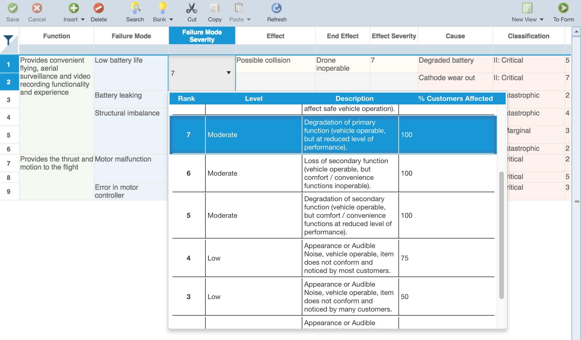 Customizing Fmea Risk Criteria