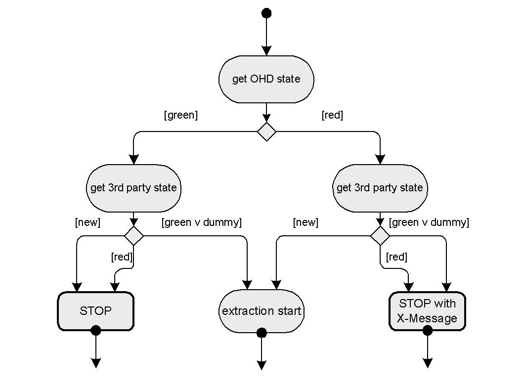 hight resolution of api system diagram