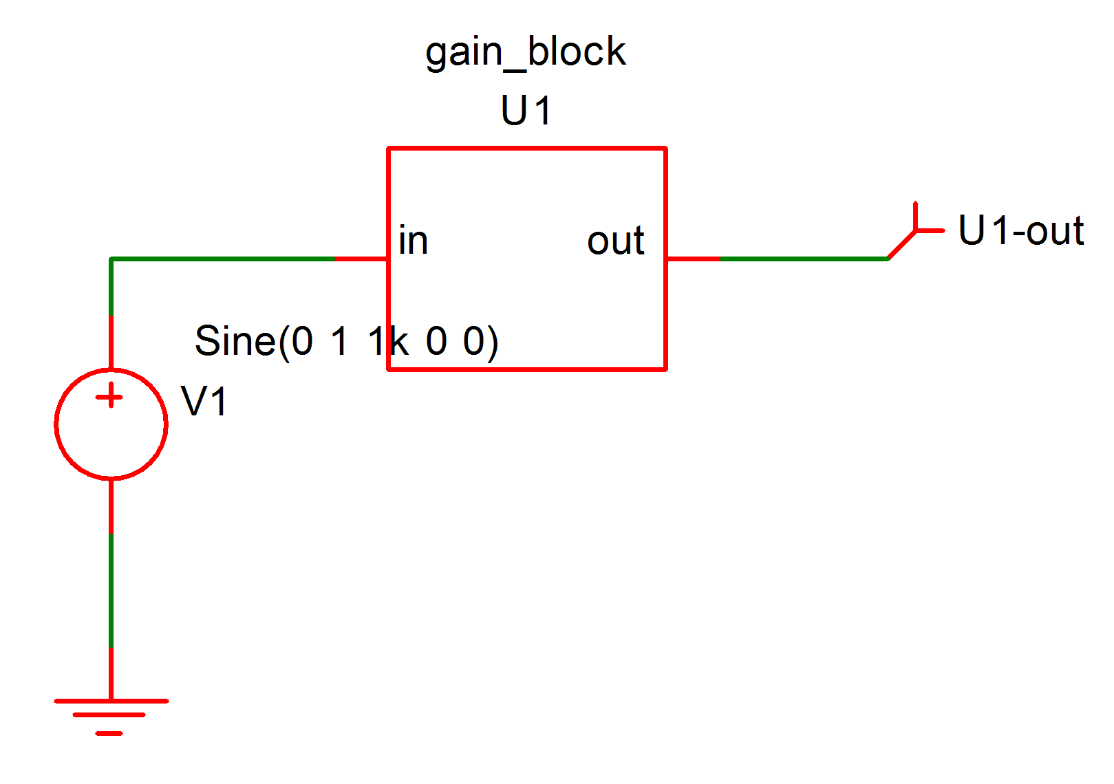 Verilog A Manual: A Simple Device Model