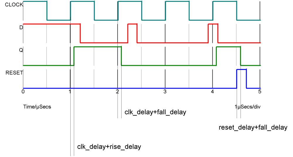 medium resolution of device operation