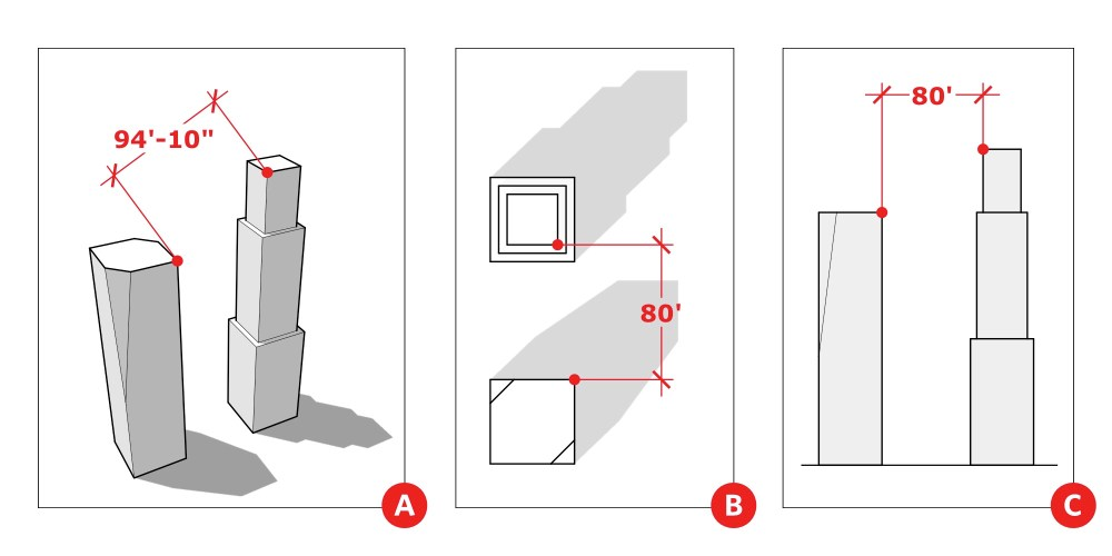 medium resolution of marking dimensions sketchup help can you provide a connection picture diagram for my dimension