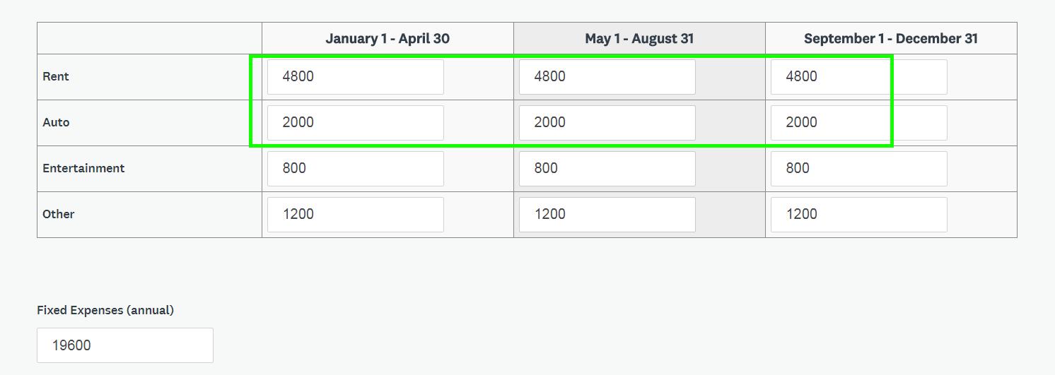 How To Calculate The Sum Sum Surveymonkey Apply