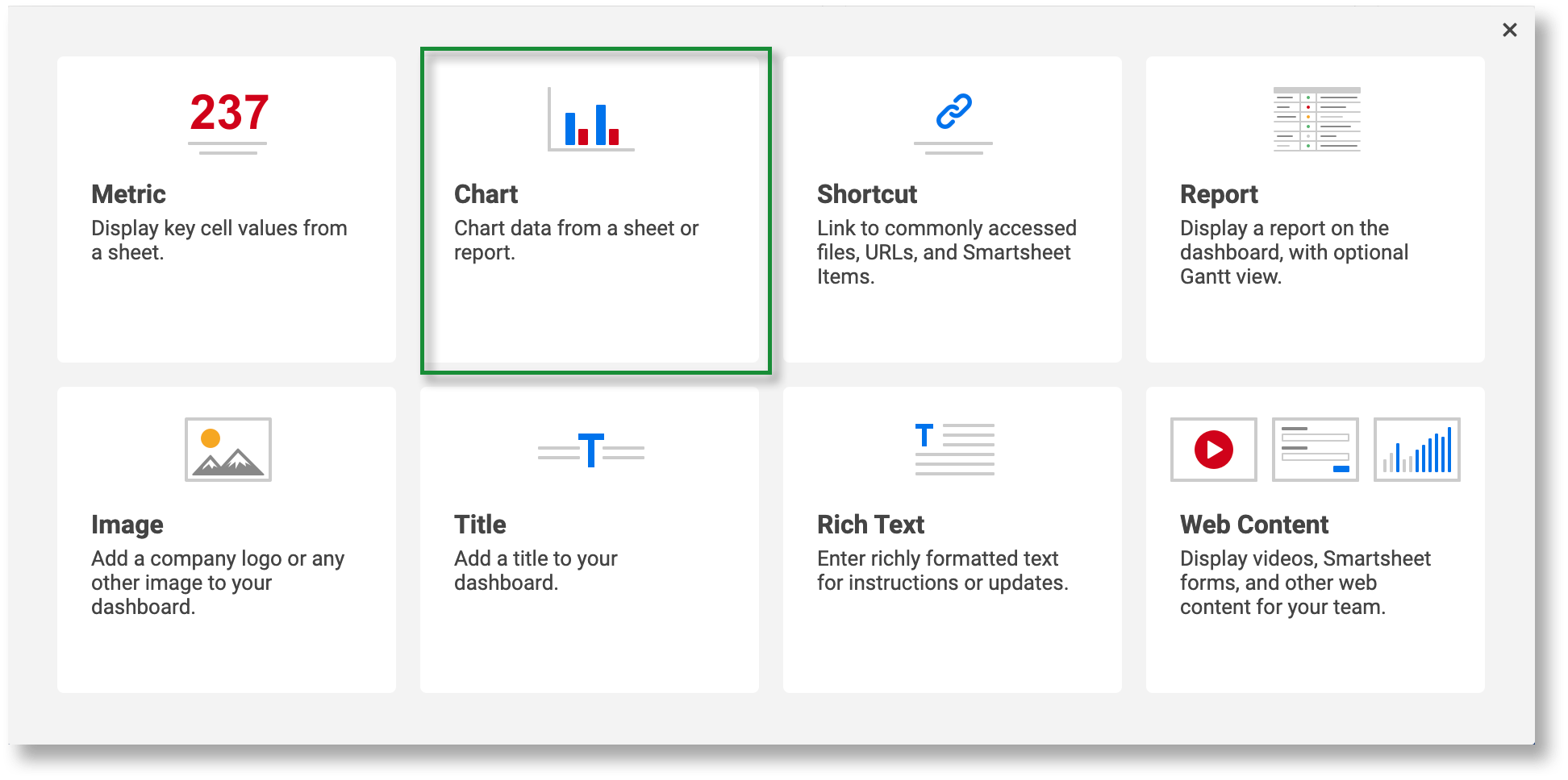 Charts In Dashboards