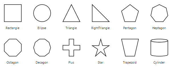 Pick the type of node among the predefined nodes and shapes