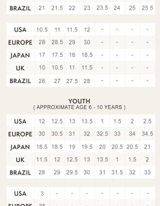 Kids  footwear size chart also timberland rh help