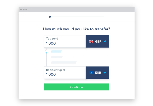 Paying By Bank Transfer Transferwise Help Centre