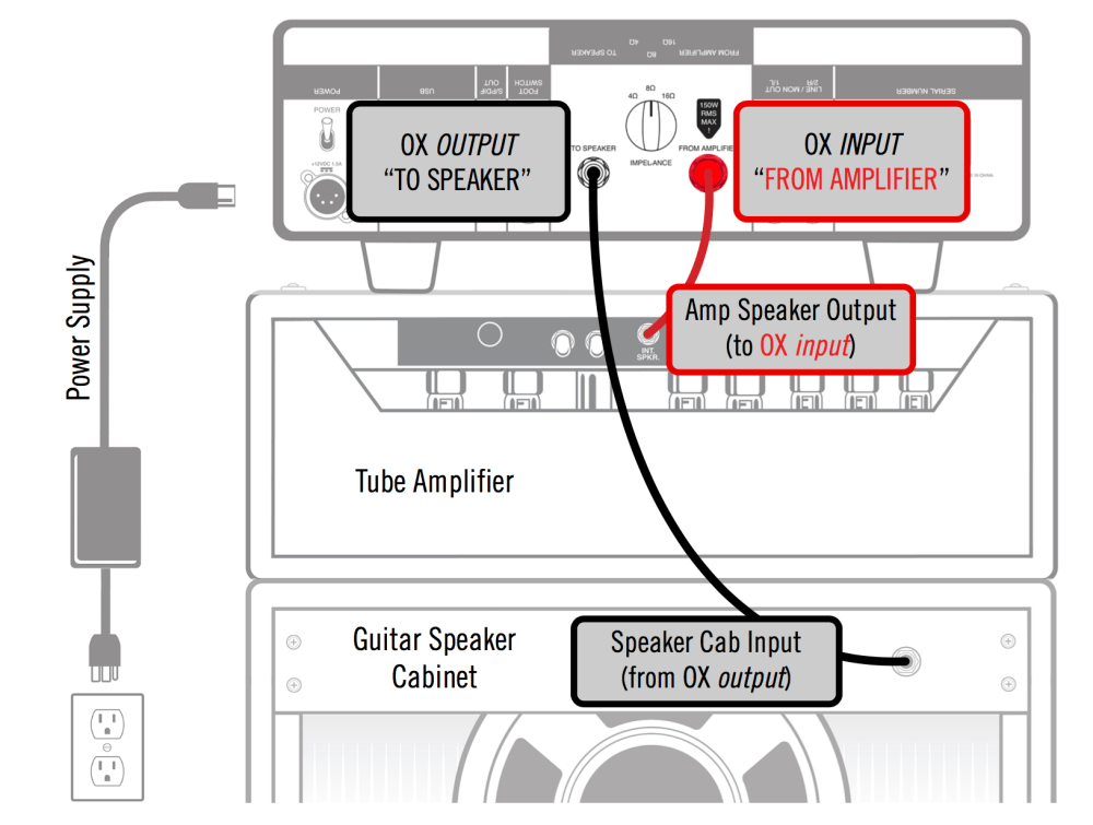 medium resolution of ox amp speaker connection diagram