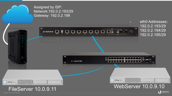 Edgerouter - Routing Distribute Public Ips Ubiquiti Networks Support And Center