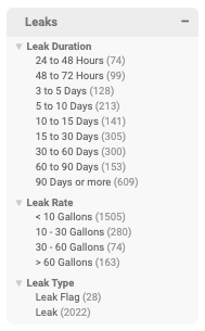 Leak filters on the Monitor page count and select meters with leaks based on Duration, Rate, and Type (how the leak was detected).