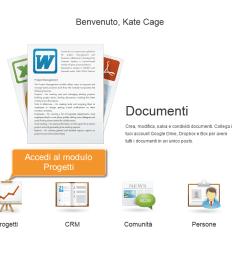 passo 1 come gestire il tuo progetto usando il diagramma di gantt passo 1 [ 1238 x 706 Pixel ]